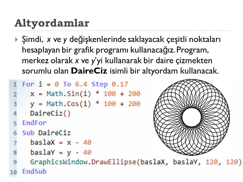 Altyordamlar  Şimdi, x ve y de ğ işkenlerinde saklayacak çeşitli noktaları hesaplayan bir grafik programı kullanaca ğ ız.