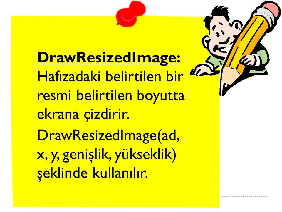 DrawResizedImage: Hafızadaki belirtilen bir resmi belirtilen boyutta ekrana çizdirir.