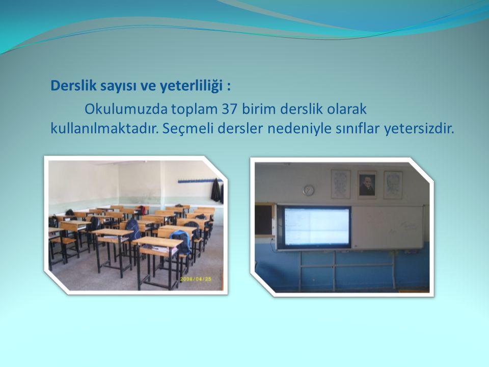 Derslik sayısı ve yeterliliği : Okulumuzda toplam 37 birim derslik olarak kullanılmaktadır.
