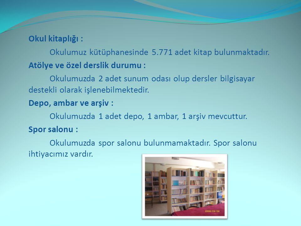 Okul kitaplığı : Okulumuz kütüphanesinde 5.771 adet kitap bulunmaktadır.