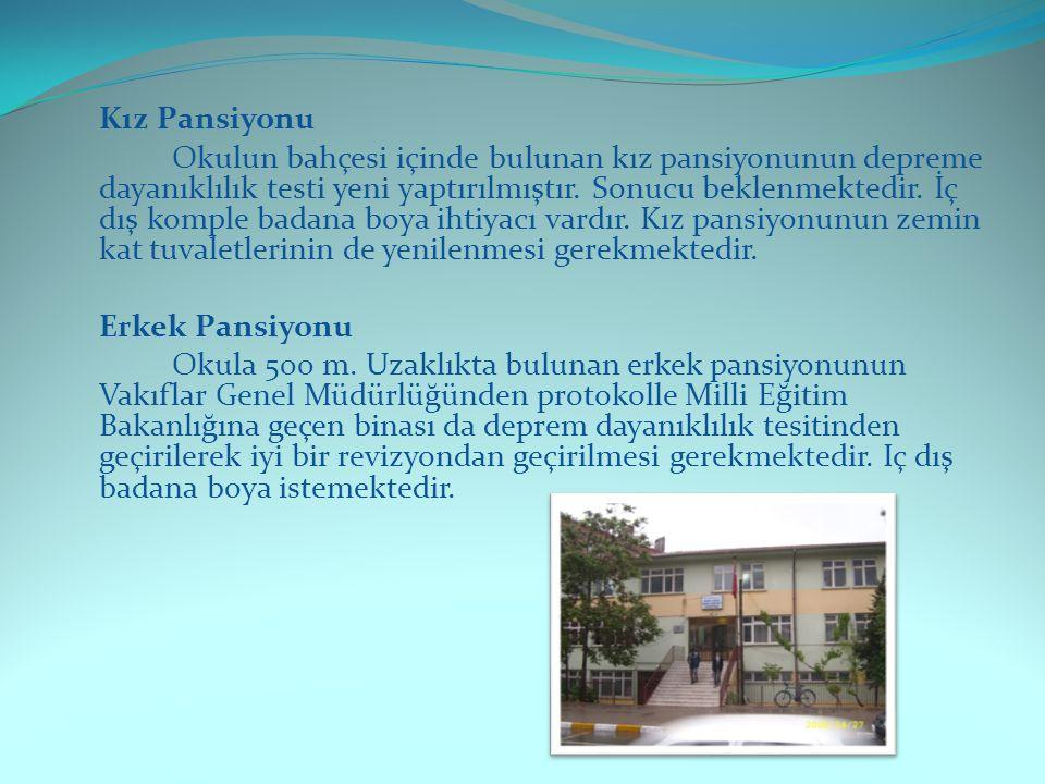 Kız Pansiyonu Okulun bahçesi içinde bulunan kız pansiyonunun depreme dayanıklılık testi yeni yaptırılmıştır.
