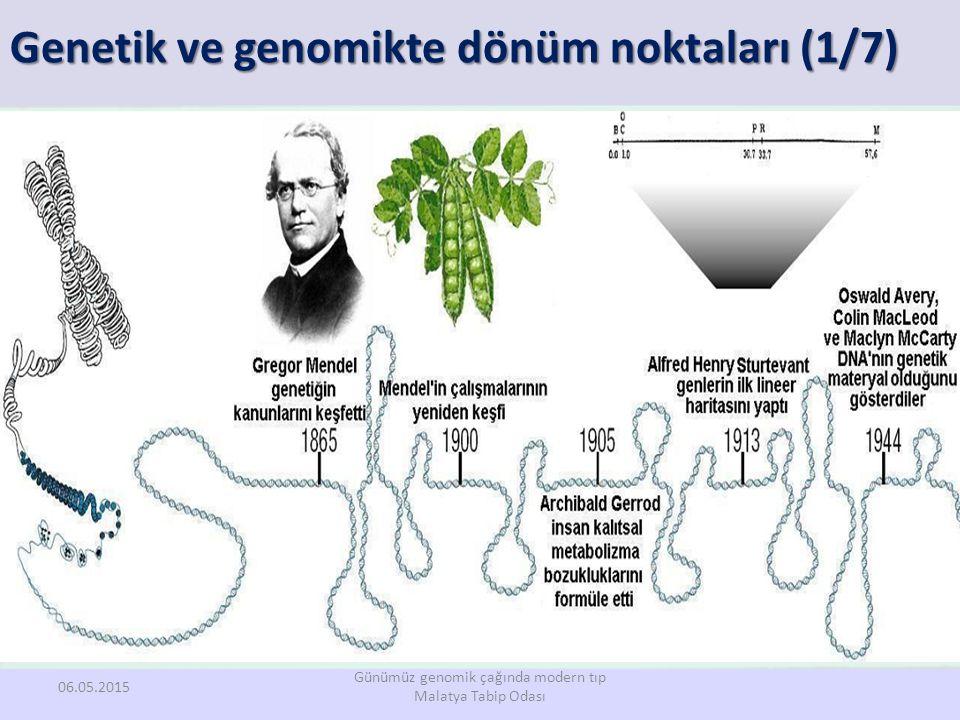 Genetik ve genomikte dönüm noktaları (1/7) Günümüz genomik çağında modern tıp Malatya Tabip Odası 06.05.2015