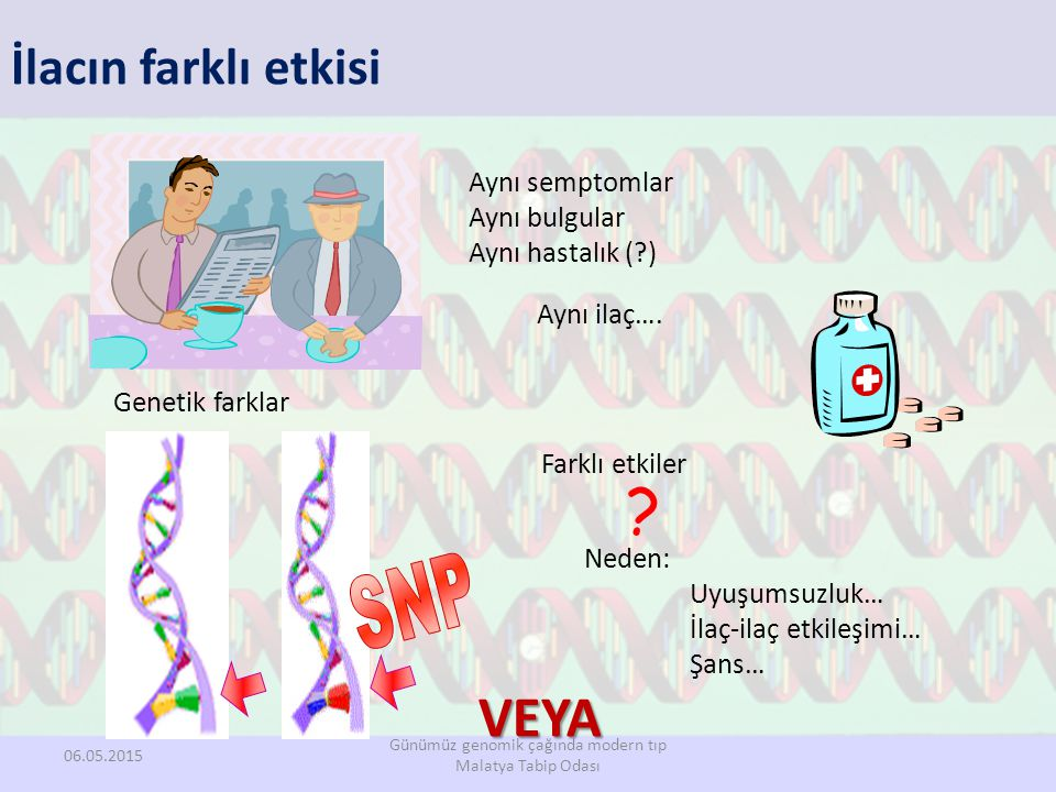 İlacın farklı etkisi Aynı semptomlar Aynı bulgular Aynı hastalık (?) Aynı ilaç…. Farklı etkiler ? Genetik farklar Neden: Uyuşumsuzluk… İlaç-ilaç etkil