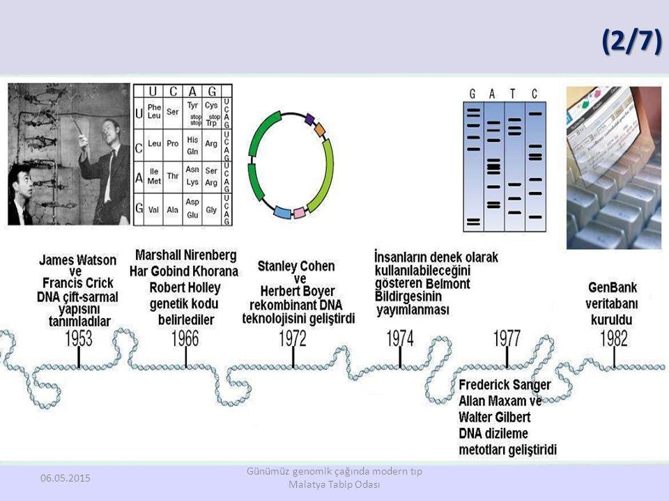 (2/7) Günümüz genomik çağında modern tıp Malatya Tabip Odası 06.05.2015