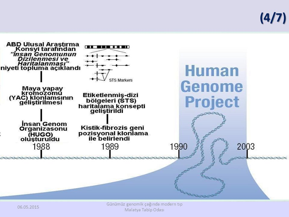 (4/7) Günümüz genomik çağında modern tıp Malatya Tabip Odası 06.05.2015