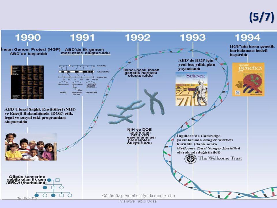 (5/7) Günümüz genomik çağında modern tıp Malatya Tabip Odası 06.05.2015