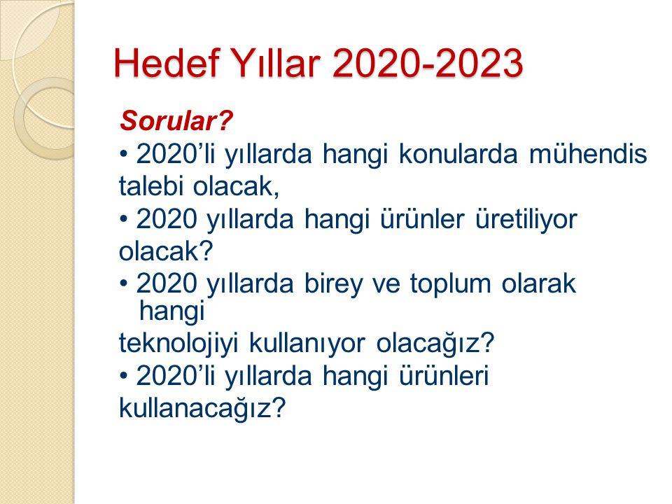 Hedef Yıllar 2020-2023 Sorular? 2020'li yıllarda hangi konularda mühendis talebi olacak, 2020 yıllarda hangi ürünler üretiliyor olacak? 2020 yıllarda