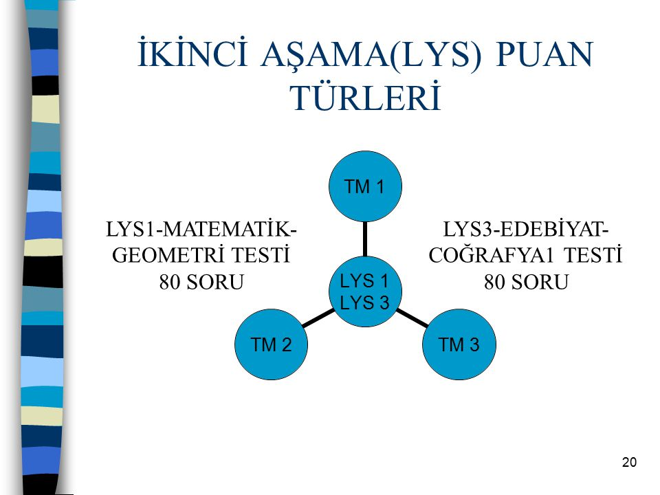 19 Mühendislik düşünen bir öğrencinin matematik, geometri ve fizikte başarılı olması gerekir.