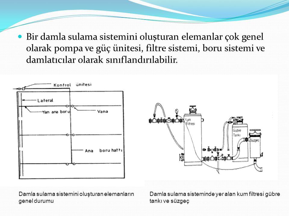 Bir damla sulama sistemini oluşturan elemanlar çok genel olarak pompa ve güç ünitesi, filtre sistemi, boru sistemi ve damlatıcılar olarak sınıflandırı