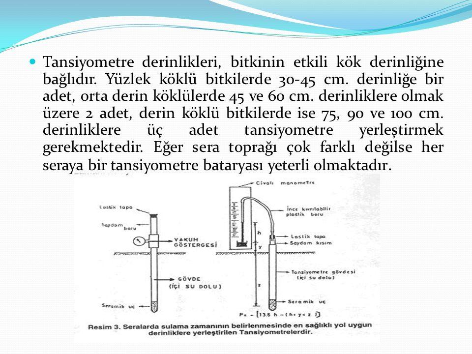Tansiyometre derinlikleri, bitkinin etkili kök derinliğine bağlıdır. Yüzlek köklü bitkilerde 30-45 cm. derinliğe bir adet, orta derin köklülerde 45 ve