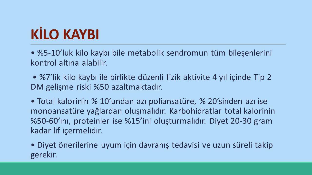 KİLO KAYBI %5-10'luk kilo kaybı bile metabolik sendromun tüm bileşenlerini kontrol altına alabilir. %7'lik kilo kaybı ile birlikte düzenli fizik aktiv