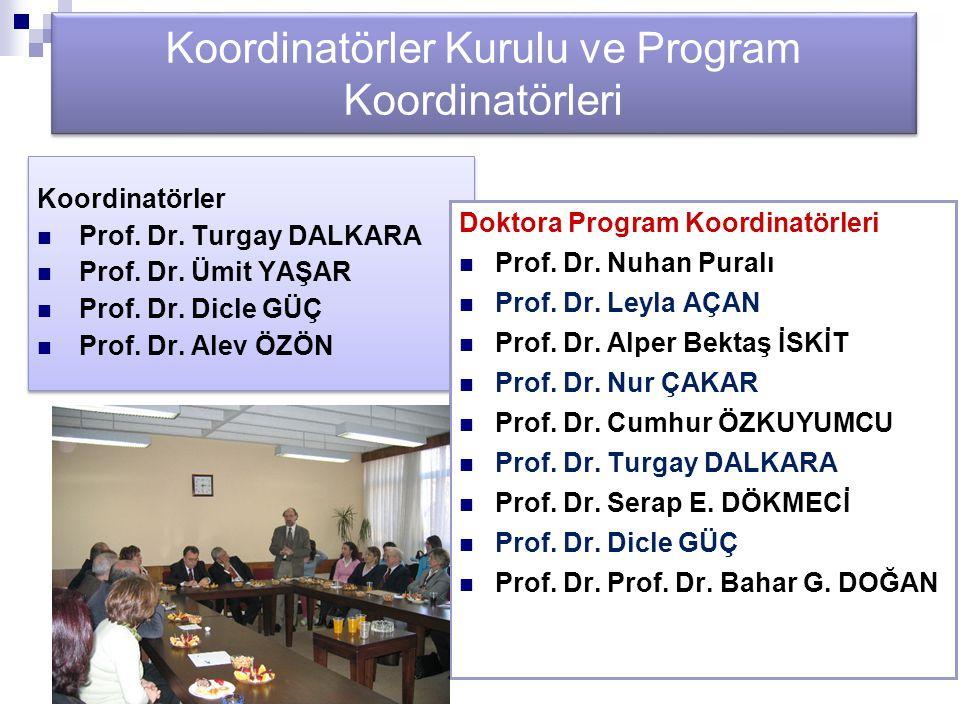 Koordinatörler Kurulu ve Program Koordinatörleri Koordinatörler Prof. Dr. Turgay DALKARA Prof. Dr. Ümit YAŞAR Prof. Dr. Dicle GÜÇ Prof. Dr. Alev ÖZÖN