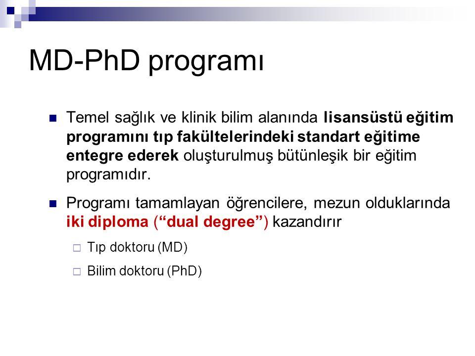 MD-PhD programı Temel sağlık ve klinik bilim alanında lisansüstü eğitim programını tıp fakültelerindeki standart eğitime entegre ederek oluşturulmuş b
