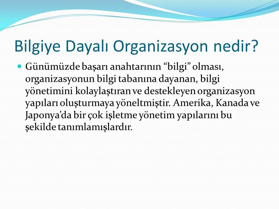 Bilgiye Dayalı Organizasyon nedir.