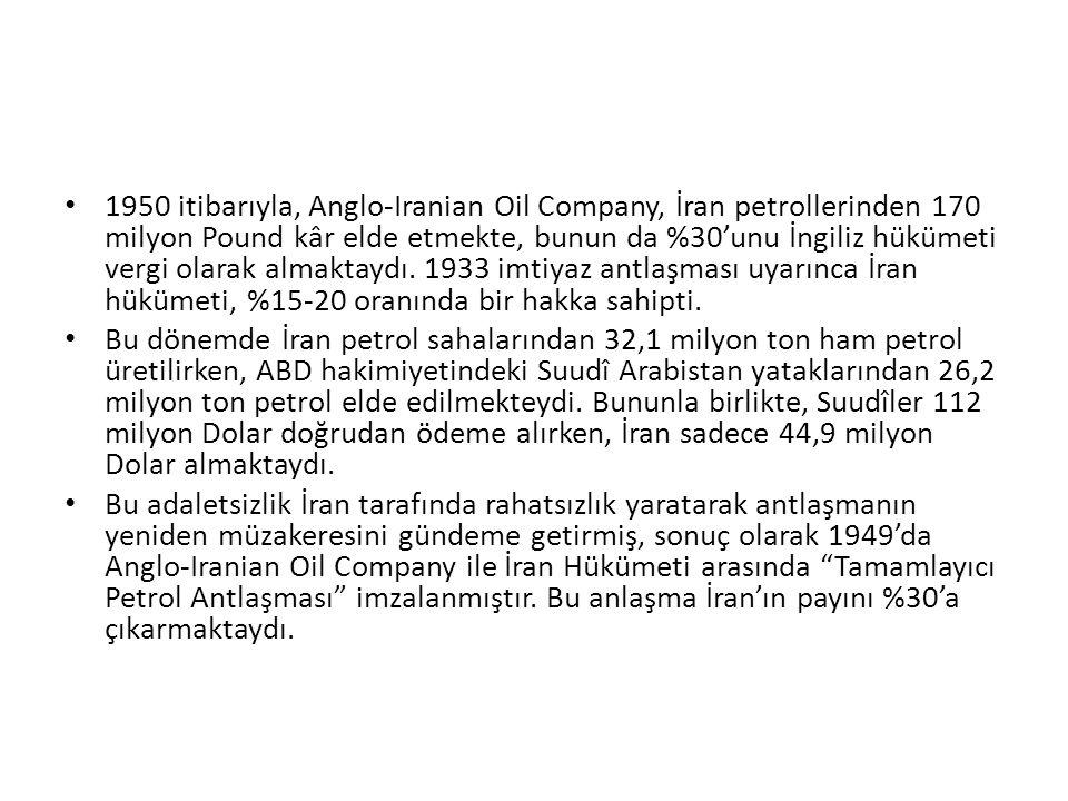 1950 itibarıyla, Anglo-Iranian Oil Company, İran petrollerinden 170 milyon Pound kâr elde etmekte, bunun da %30'unu İngiliz hükümeti vergi olarak alma
