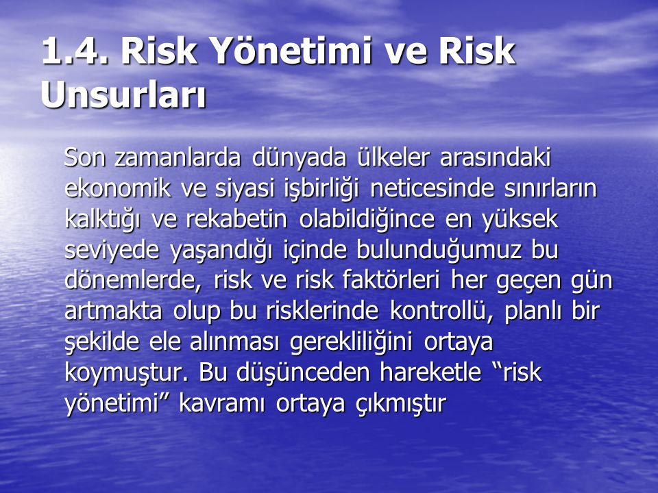 1.4. Risk Yönetimi ve Risk Unsurları Son zamanlarda dünyada ülkeler arasındaki ekonomik ve siyasi işbirliği neticesinde sınırların kalktığı ve rekabet