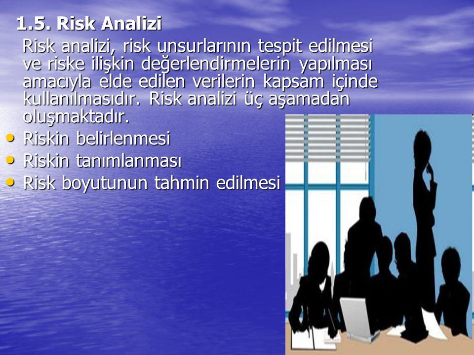 1.5. Risk Analizi 1.5. Risk Analizi Risk analizi, risk unsurlarının tespit edilmesi ve riske ilişkin değerlendirmelerin yapılması amacıyla elde edilen