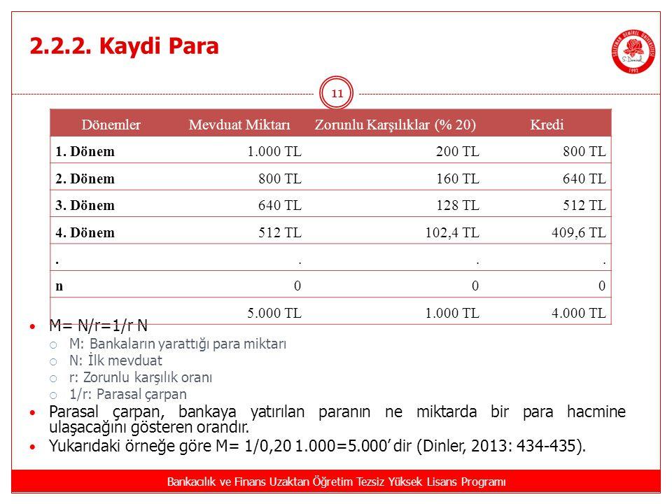 2.2.2. Kaydi Para Bankacılık ve Finans Uzaktan Öğretim Tezsiz Yüksek Lisans Programı 11 M= N/r=1/r N  M: Bankaların yarattığı para miktarı  N: İlk m