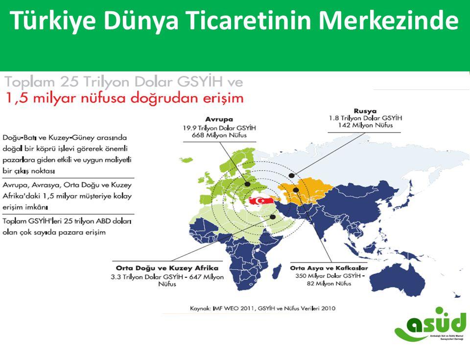 32 Türkiye Dünya Ticaretinin Merkezinde
