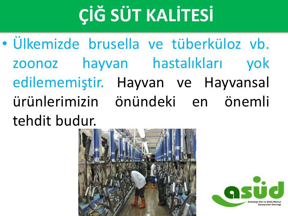 2007-2014 Süt ve Süt Ürünleri Dış Ticareti ($) ÇİĞ SÜT KALİTESİ Ülkemizde brusella ve tüberküloz vb. zoonoz hayvan hastalıkları yok edilememiştir. Hay