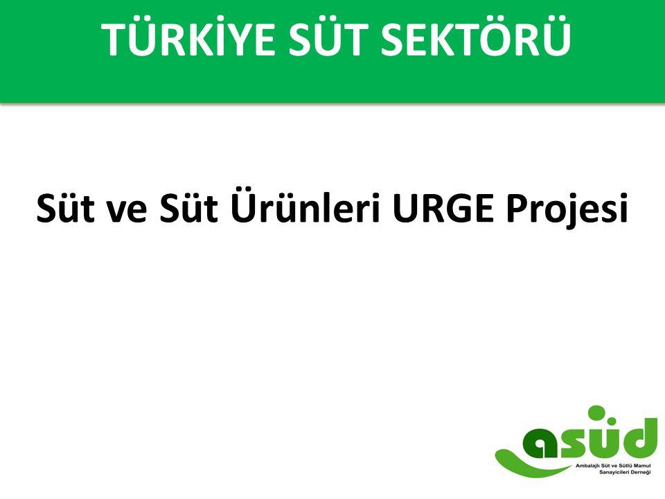 TÜRKİYE'DE SÜT SEKTÖRÜ Süt ve Süt Ürünleri URGE Projesi TÜRKİYE SÜT SEKTÖRÜ