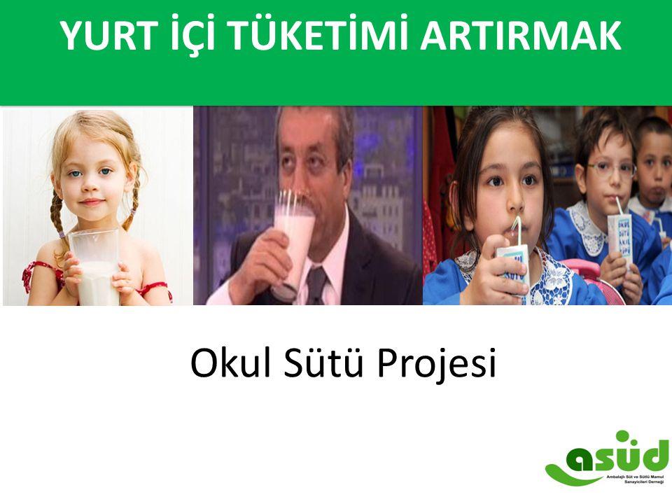 9 Okul Sütü Projesi YURT İÇİ TÜKETİMİ ARTIRMAK