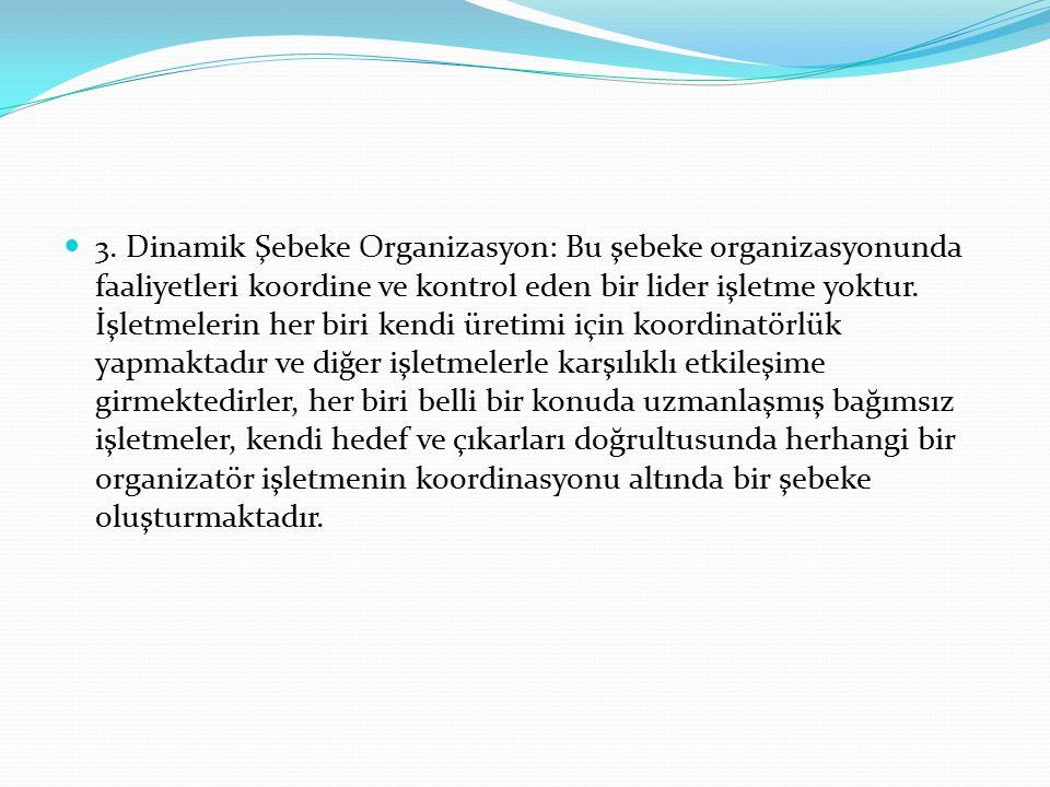 3. Dinamik Şebeke Organizasyon: Bu şebeke organizasyonunda faaliyetleri koordine ve kontrol eden bir lider işletme yoktur. İşletmelerin her biri kendi