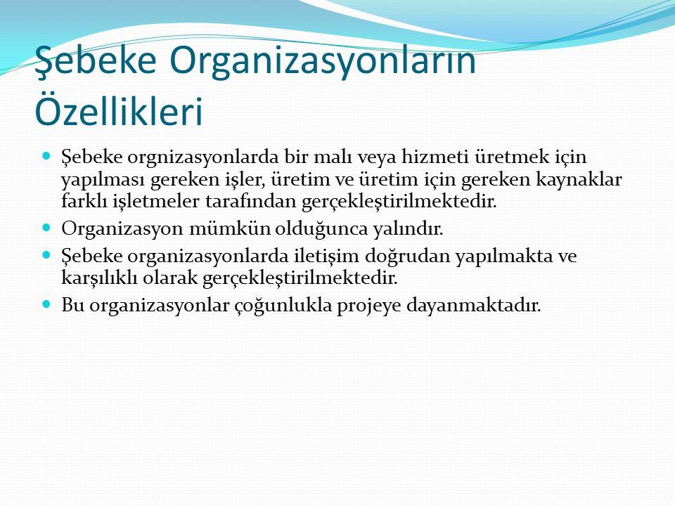 Şebeke Organizasyonların Özellikleri Şebeke orgnizasyonlarda bir malı veya hizmeti üretmek için yapılması gereken işler, üretim ve üretim için gereken