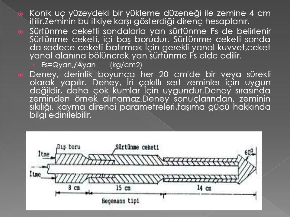  Konik uç yüzeydeki bir yükleme düzeneği ile zemine 4 cm itilir.Zeminin bu itkiye karşı gösterdiği direnç hesaplanır.  Sürtünme ceketli sondalarla y