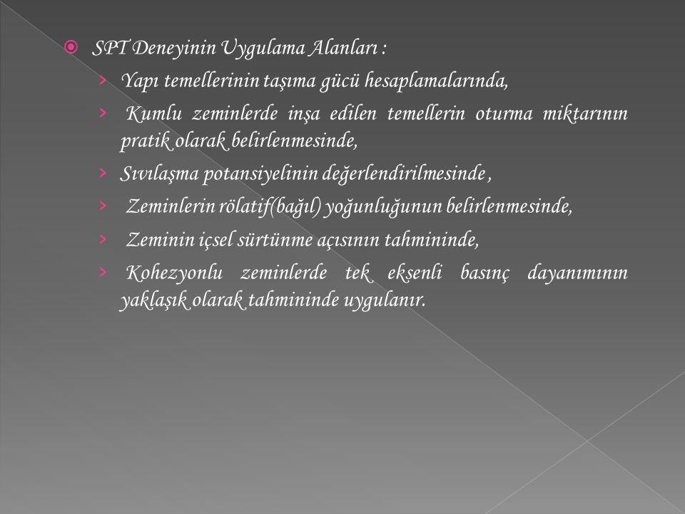  SPT Deneyinin Uygulama Alanları : › Yapı temellerinin taşıma gücü hesaplamalarında, › Kumlu zeminlerde inşa edilen temellerin oturma miktarının prat