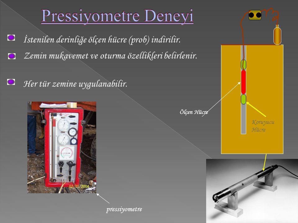 İstenilen derinliğe ölçen hücre (prob) indirilir. Zemin mukavemet ve oturma özellikleri belirlenir. Her tür zemine uygulanabilir. Ölçen Hücre pressiyo