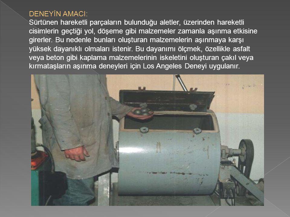  Deney önceden açılmış bir sondaj kuyusundan yapılan bir arazi deneyidir Sondajı çakma için standart bir deney uygulanır Bunun için 76 cm yükseklikten serbestçe düşen 63,5 kg ağırlığında bir tokmak kullanılır Sonda önce 15cm çakılarak kuyu tabanındaki örselenmiş derinlik geçilir, sonra 30 cm çakılır ilk 15 inç den sonra, sondanın 60 cm çakılması için gerekli vuruş sayışma standart penetrasyon direnci denir.