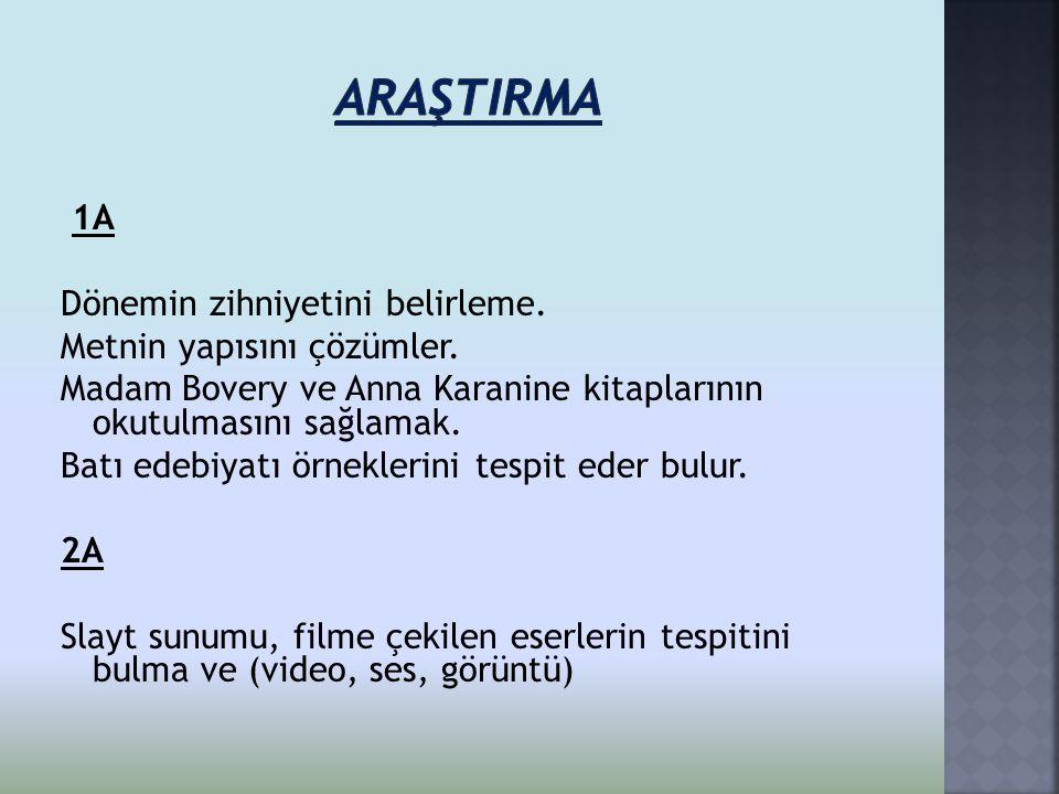 1A Dönemin zihniyetini belirleme. Metnin yapısını çözümler. Madam Bovery ve Anna Karanine kitaplarının okutulmasını sağlamak. Batı edebiyatı örnekleri