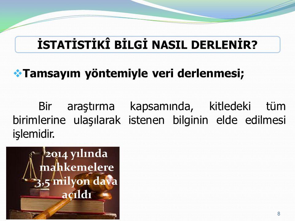 49 Hukuk mahkemelerinde Açılan ve Karara Bağlanan Dava Sıralaması, TÜRKİYE (2014)
