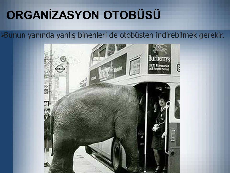 ORGANİZASYON OTOBÜSÜ  Bunun yanında yanlış binenleri de otobüsten indirebilmek gerekir.