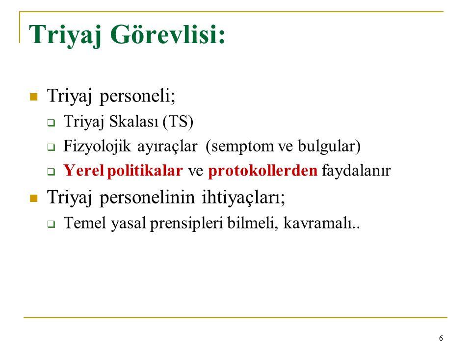 Triyaj Görevlisi: Triyaj personeli;  Triyaj Skalası (TS)  Fizyolojik ayıraçlar (semptom ve bulgular)  Yerel politikalar ve protokollerden faydalanı