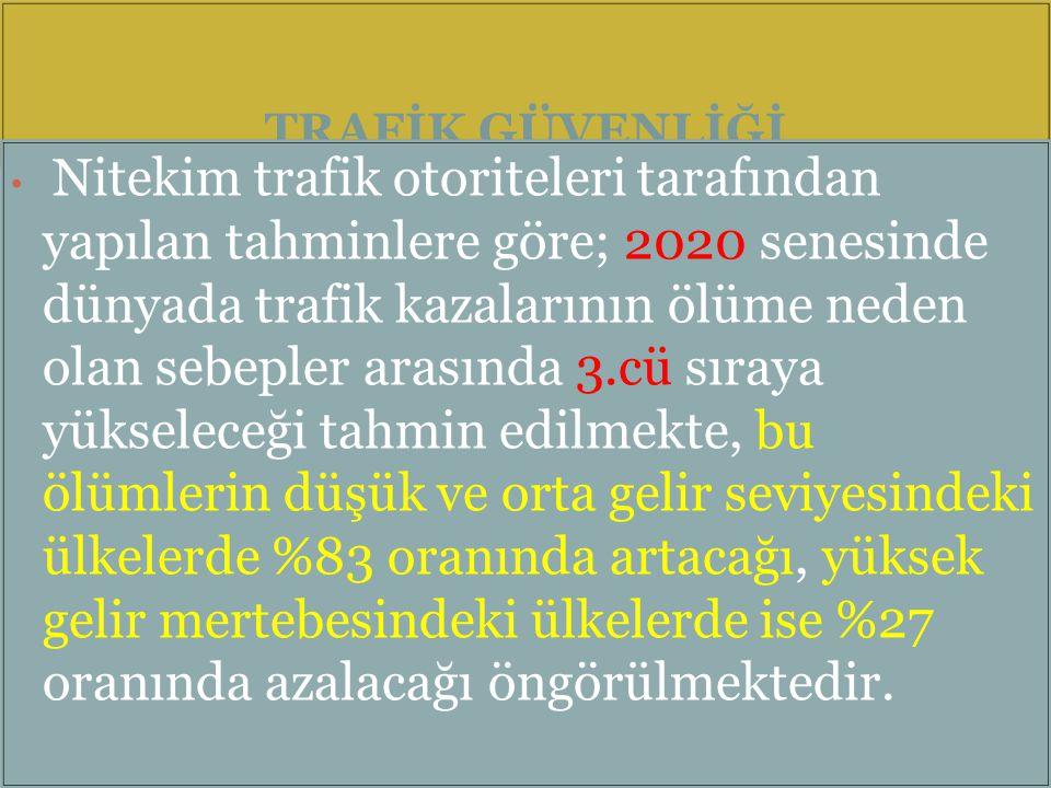 TRAFİK GÜVENLİĞİ Nitekim trafik otoriteleri tarafından yapılan tahminlere göre; 2020 senesinde dünyada trafik kazalarının ölüme neden olan sebepler ar