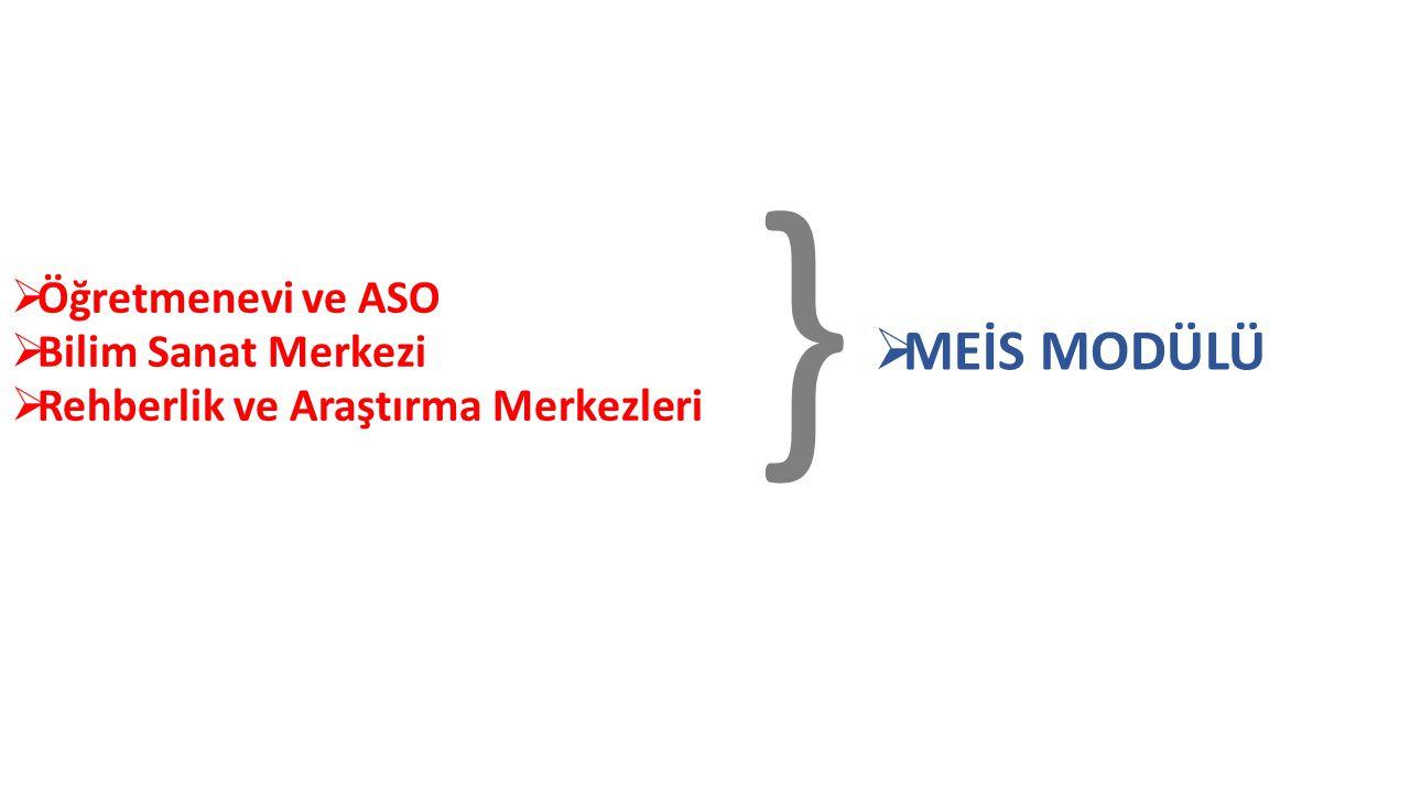  Öğretmenevi ve ASO  Bilim Sanat Merkezi  Rehberlik ve Araştırma Merkezleri }  MEİS MODÜLÜ