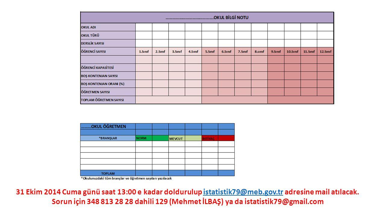 31 Ekim 2014 Cuma günü saat 13:00 e kadar doldurulup istatistik79@meb.gov.tr adresine mail atılacak.istatistik79@meb.gov.tr Sorun için 348 813 28 28 d