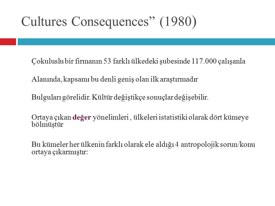 """Cultures Consequences"""" (1980 ) Çokuluslu bir firmanın 53 farklı ülkedeki şubesinde 117.000 çalışanla Alanında, kapsamı bu denli geniş olan ilk araştır"""