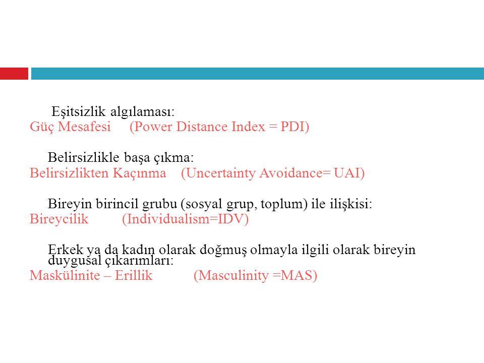 Eşitsizlik algılaması: Güç Mesafesi (Power Distance Index = PDI) Belirsizlikle başa çıkma: Belirsizlikten Kaçınma (Uncertainty Avoidance= UAI) Bireyin
