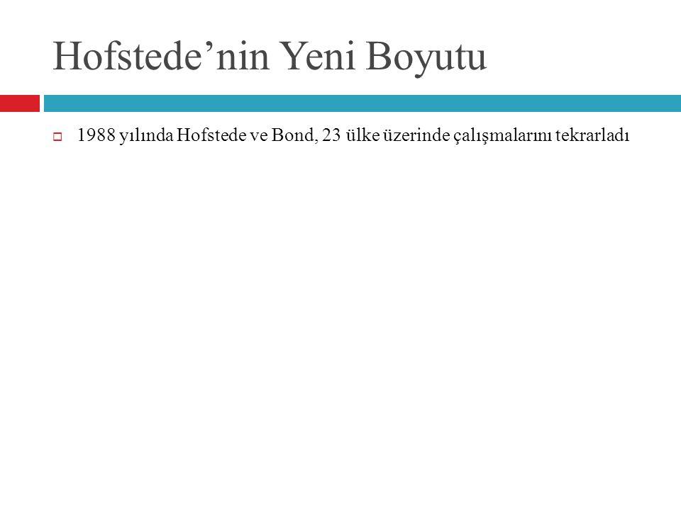 Hofstede'nin Yeni Boyutu  1988 yılında Hofstede ve Bond, 23 ülke üzerinde çalışmalarını tekrarladı