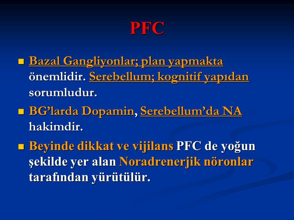 PFC Bazal Gangliyonlar; plan yapmakta önemlidir. Serebellum; kognitif yapıdan sorumludur. Bazal Gangliyonlar; plan yapmakta önemlidir. Serebellum; kog