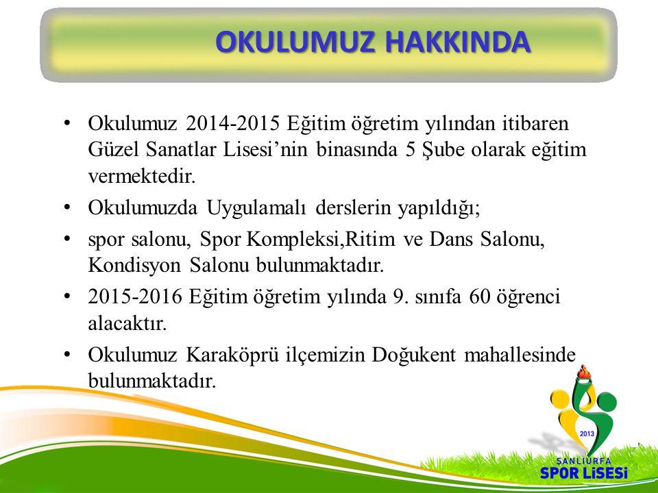 2014-2015 EĞİTİM ÖĞRETİM YILI BAŞARILARIMIZ 2014-2015 EĞİTİM ÖĞRETİM YILI BAŞARILARIMIZ Genç Kızlar KORT TENİSİ İL BİRİNCİSİ Genç Kızlar KORT TENİSİ İL BİRİNCİSİ