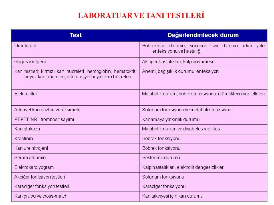 TestDeğerlendirilecek durum İdrar tahliliBöbreklerin durumu, vücudun sıvı durumu, idrar yolu enfeksiyonu ve hastalığı Göğüs röntgeniAkciğer hastalıkla