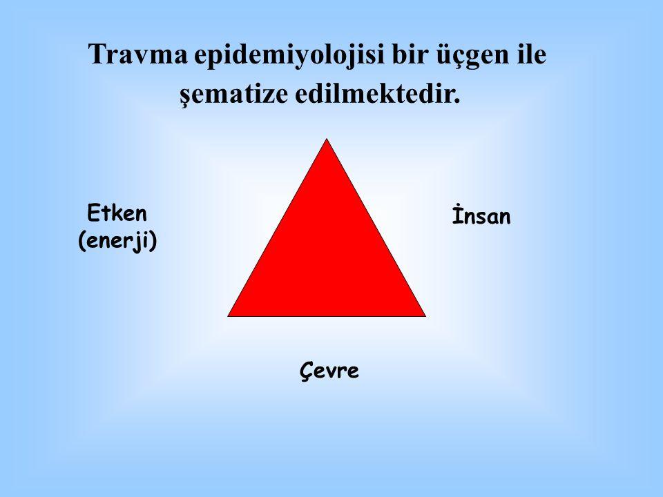 Travma epidemiyolojisi bir üçgen ile şematize edilmektedir. Çevre İnsan Etken (enerji)