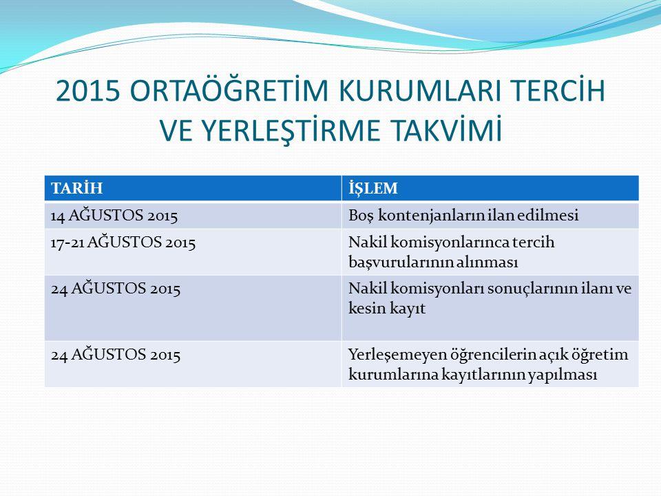 2015 ORTAÖĞRETİM KURUMLARI TERCİH VE YERLEŞTİRME TAKVİMİ TARİHİŞLEM 14 AĞUSTOS 2015Boş kontenjanların ilan edilmesi 17-21 AĞUSTOS 2015Nakil komisyonla