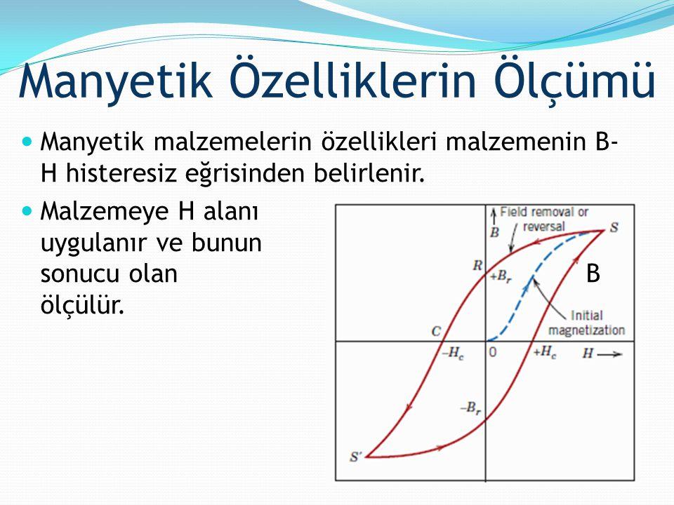 Manyetik Özelliklerin Ölçümü Manyetik malzemelerin özellikleri malzemenin B- H histeresiz eğrisinden belirlenir. Malzemeye H alanı uygulanır ve bunun