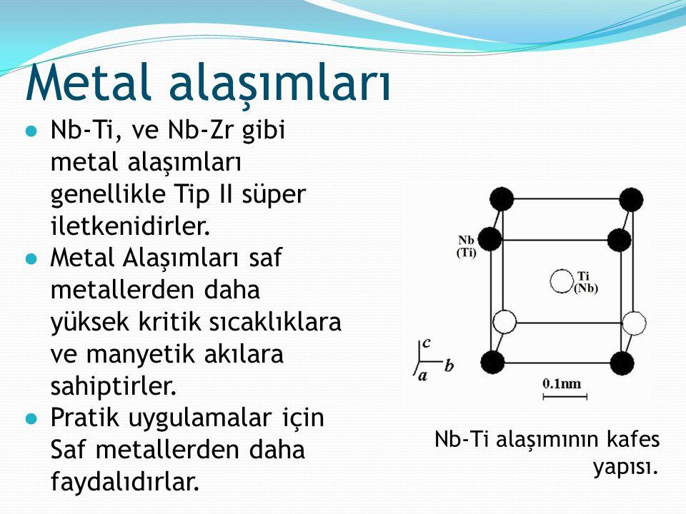 ●Nb-Ti, ve Nb-Zr gibi metal alaşımları genellikle Tip II süper iletkenidirler. ●Metal Alaşımları saf metallerden daha yüksek kritik sıcaklıklara ve ma