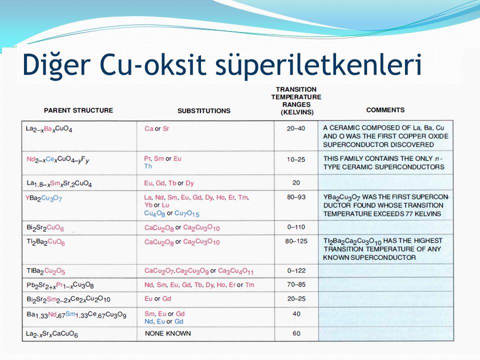 Diğer Cu-oksit süperiletkenleri